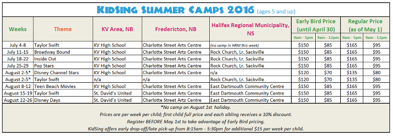 73a5d69f KidSing Summer Camps 2016 ( ages 5 and up) - Mom Talk